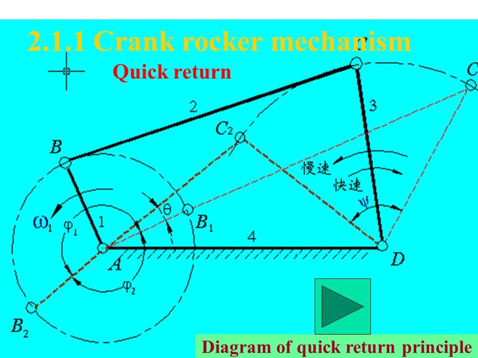 How To Draw A Kinematic Diagram 2 The Mechanism Dof 3 Ppt Video Online Download