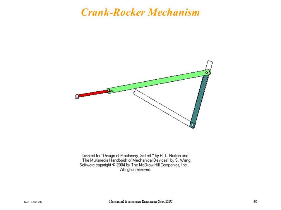 Mechanism Design Graphical Method - ppt video online download