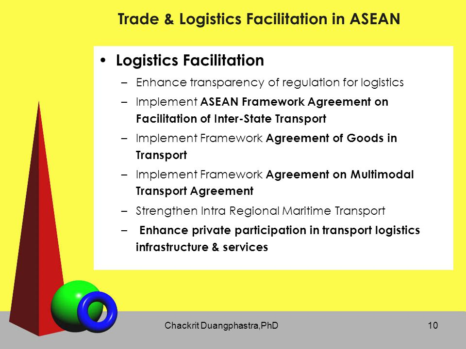 Trade & Logistics Facilitation in ASEAN
