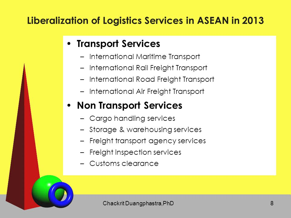 Liberalization of Logistics Services in ASEAN in 2013