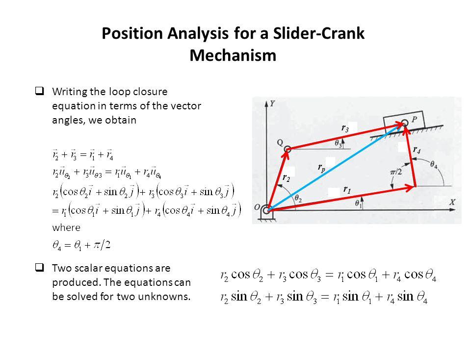 Mechanics of Machines Dr  Mohammad Kilani - ppt video online