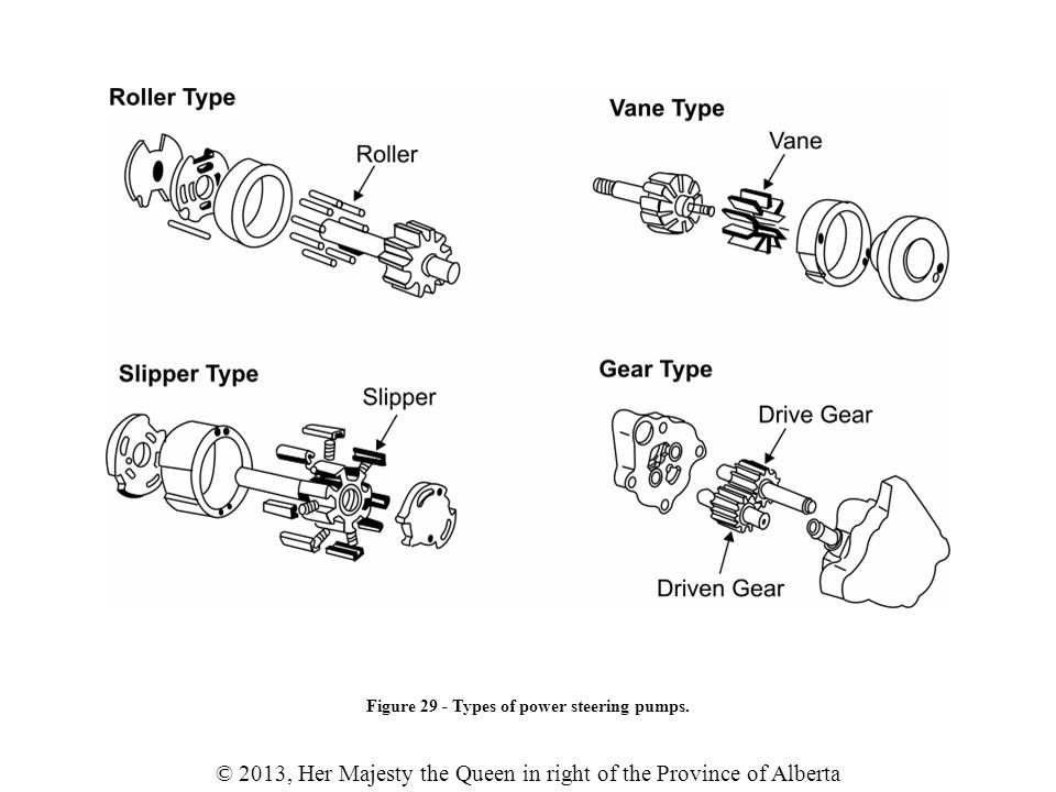 light-duty steering systems