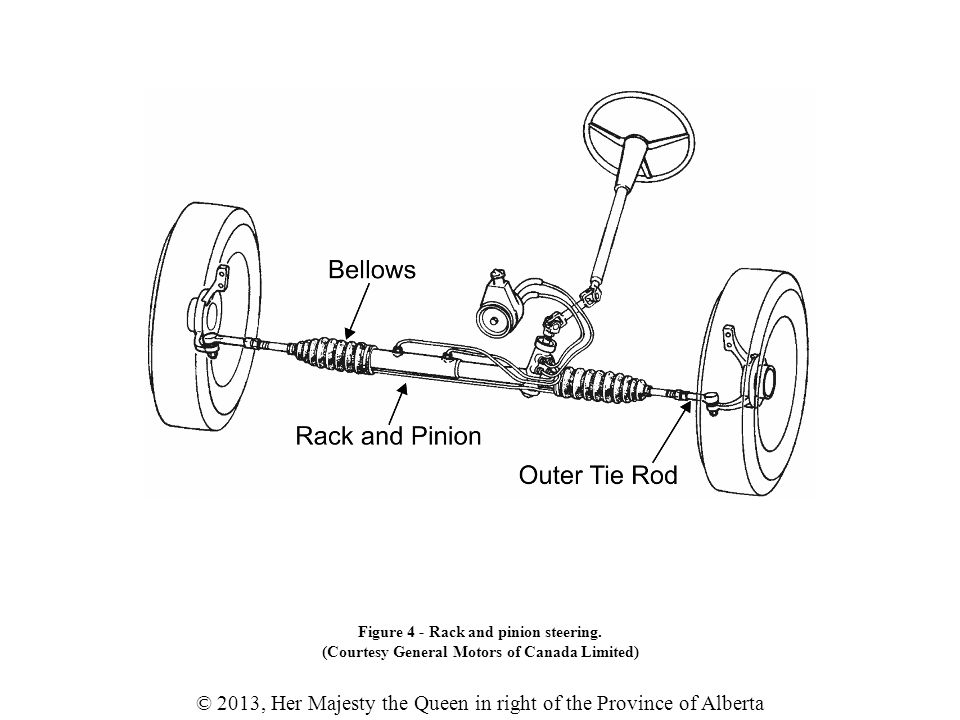 rack and pinion steering system pdf