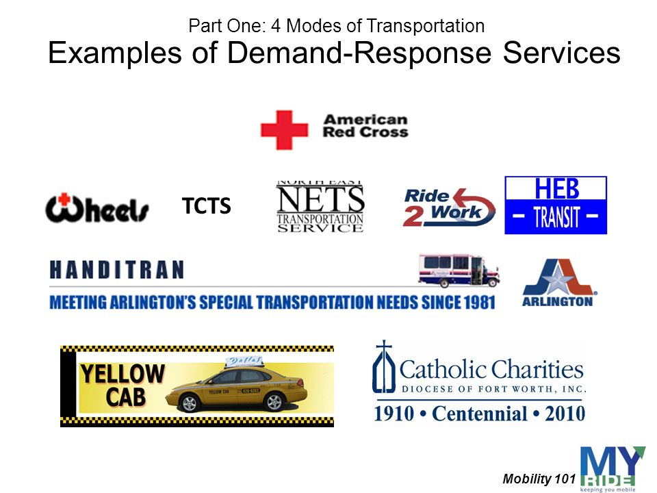 Examples of Demand-Response Services