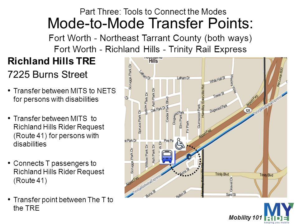 Mode-to-Mode Transfer Points: