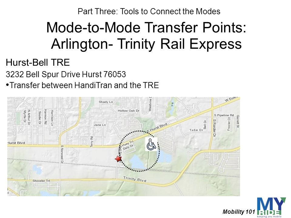 Mode-to-Mode Transfer Points: Arlington- Trinity Rail Express
