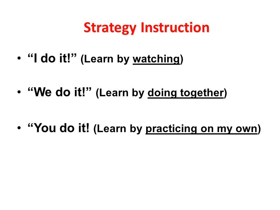 Content Strategies Skills Ppt Download