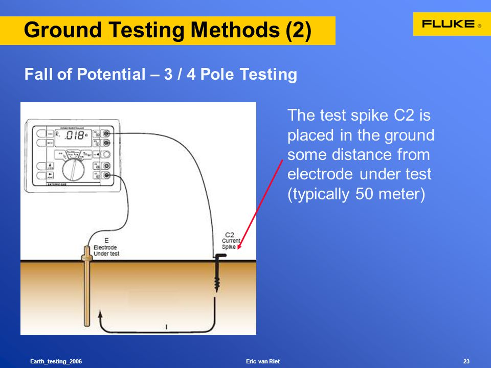 Practical earth testing techniques and measurement instruments ppt 23 earth ccuart Gallery