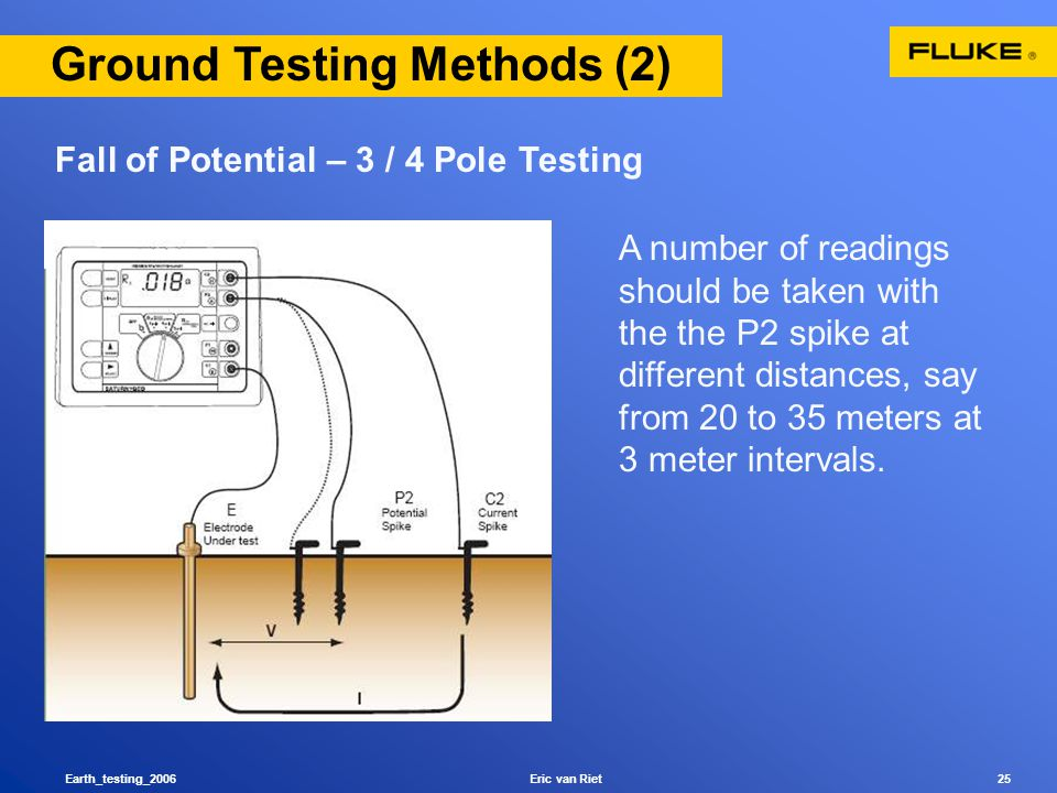 Practical earth testing techniques and measurement instruments ppt 25 earth ccuart Gallery