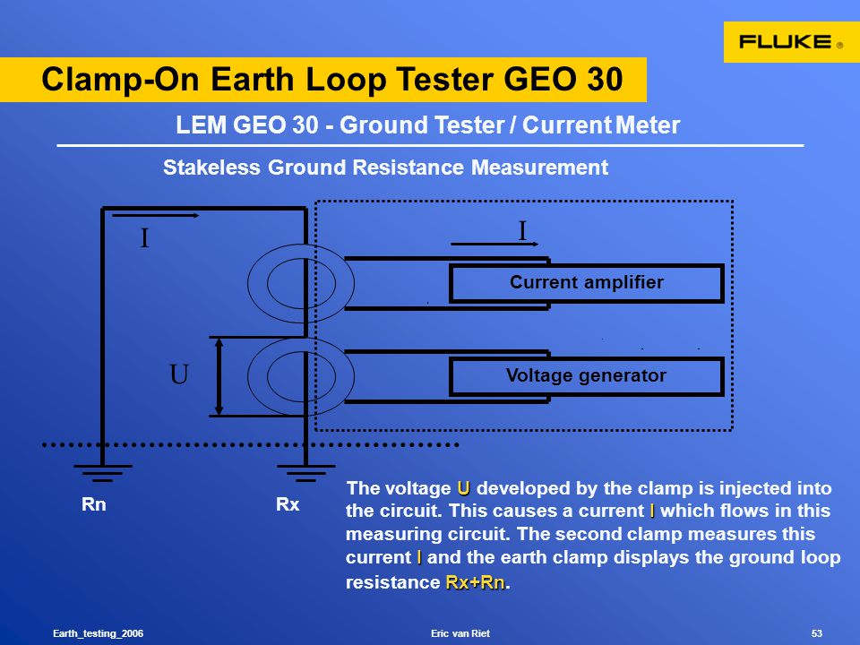Practical Earth Testing Techniques And Measurement Instruments Ppt