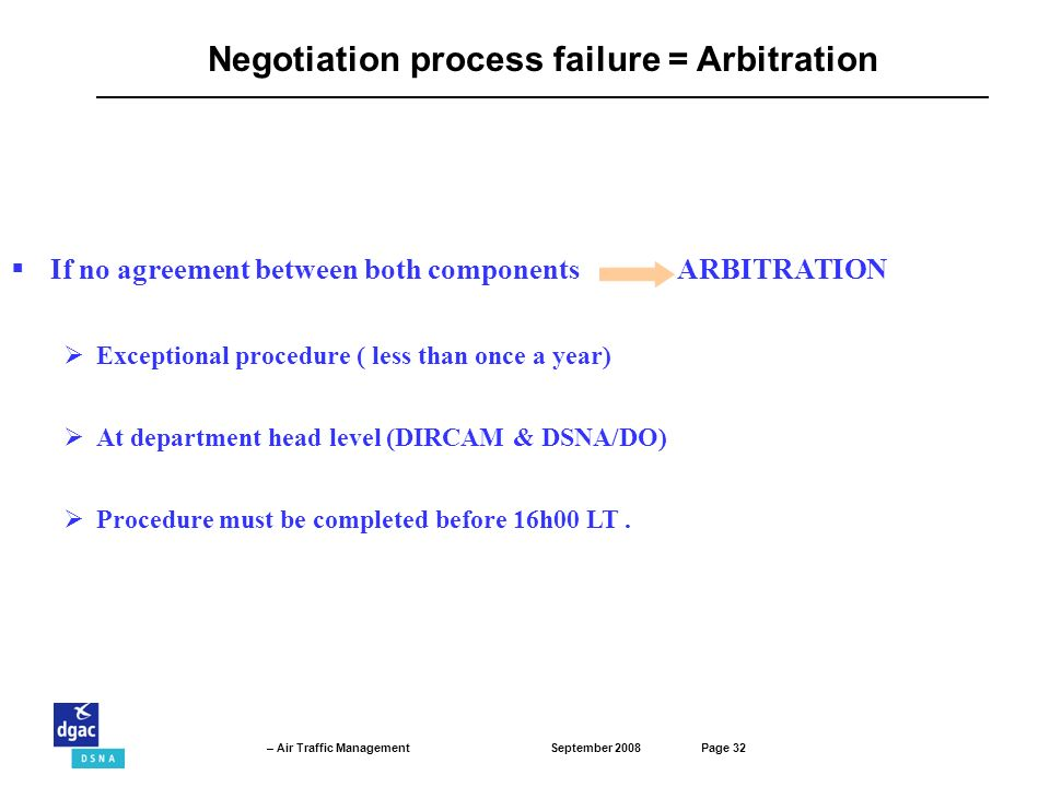 Negotiation process failure = Arbitration