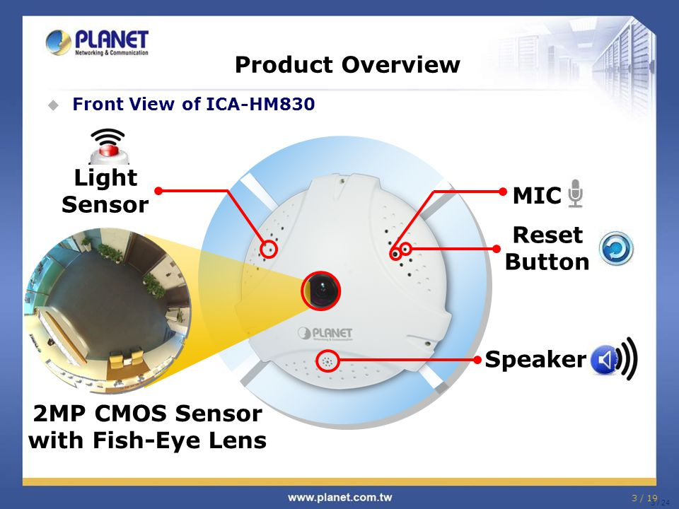 2MP CMOS Sensor with Fish-Eye Lens