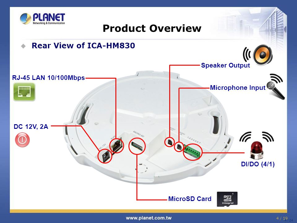 Product Overview Rear View of ICA-HM830 Speaker Output