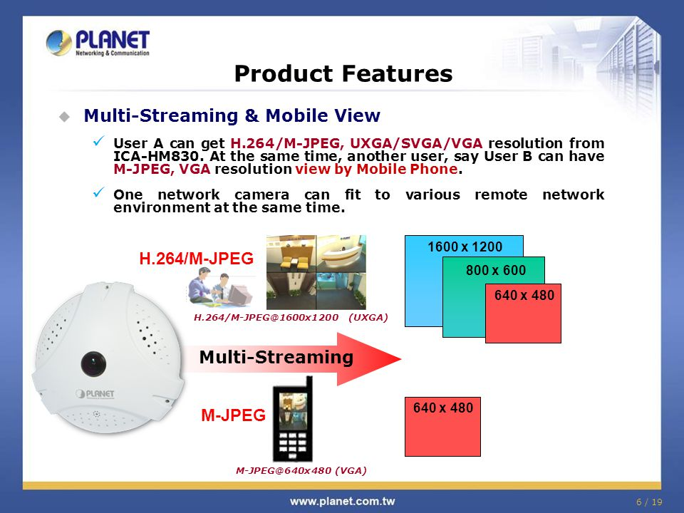 Product Features Multi-Streaming & Mobile View H.264/M-JPEG