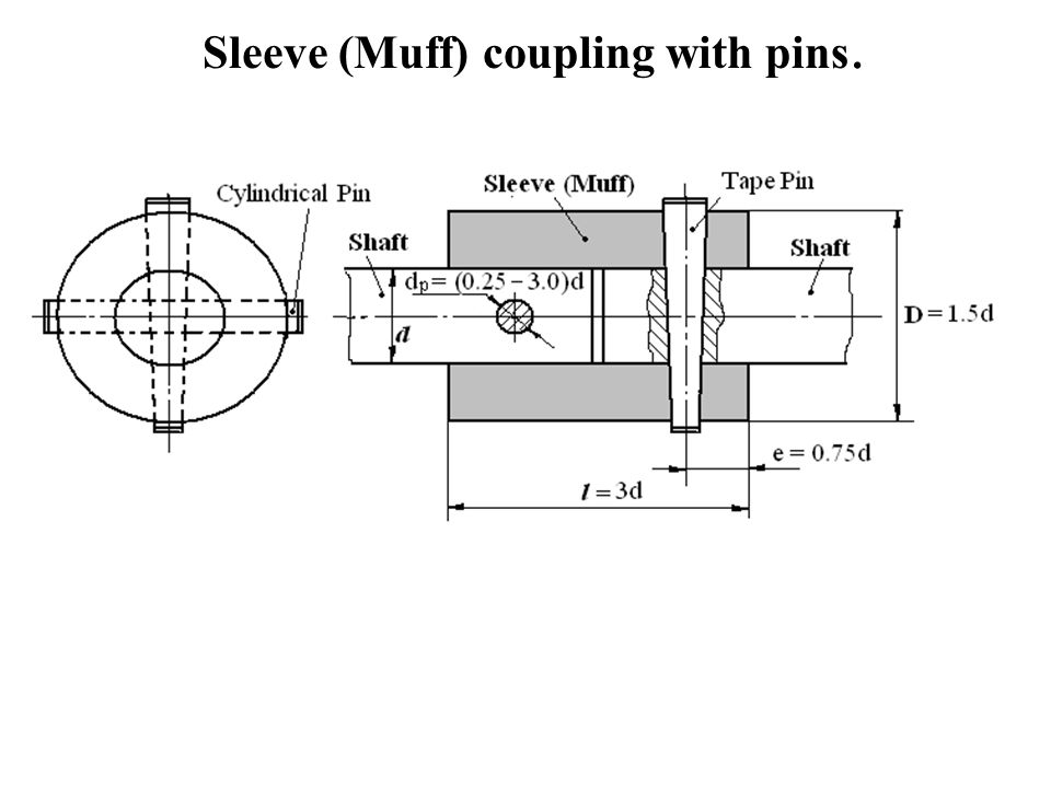 Couplings Couplings Are Mechanical Devices Which Connect One Shaft