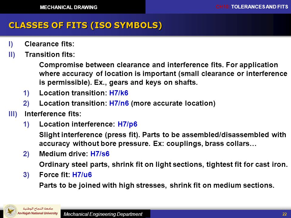 MECHANICAL DRAWING Chapter 10: TOLERANCES AND FITS - ppt video