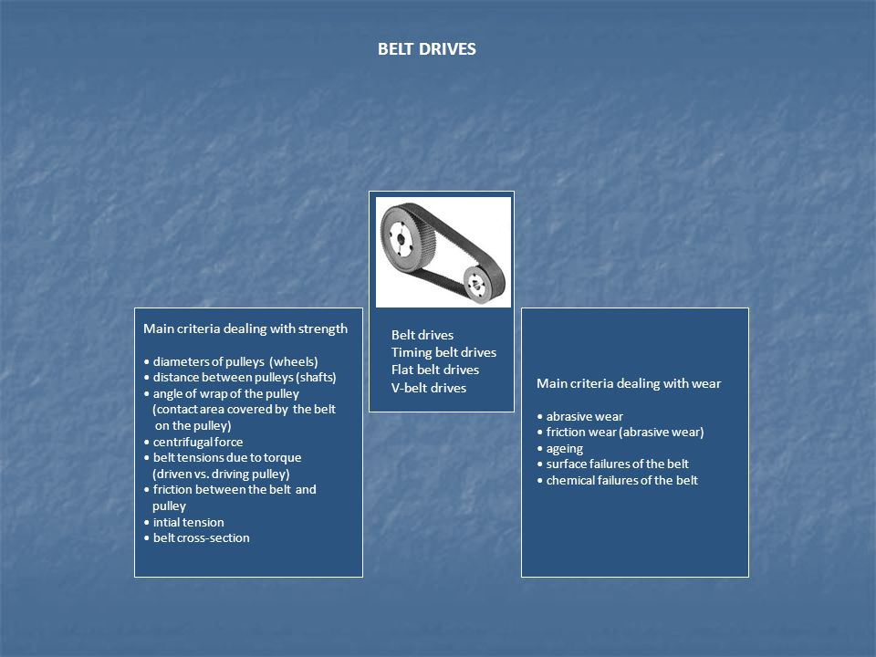 BELT DRIVES Main criteria dealing with strength Belt drives