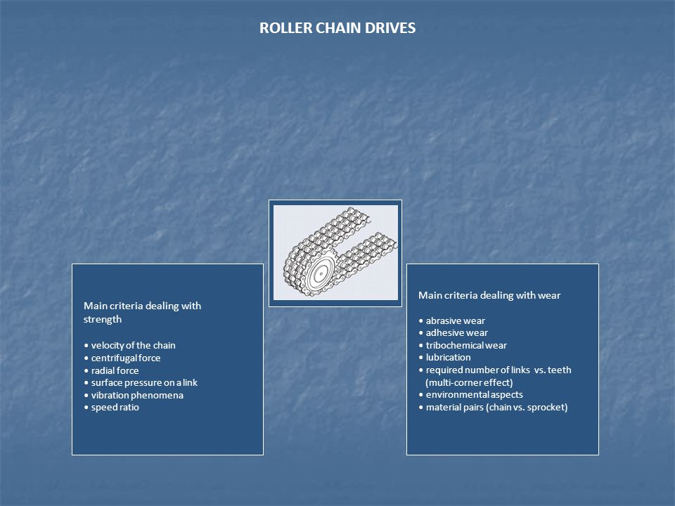 ROLLER CHAIN DRIVES Main criteria dealing with wear