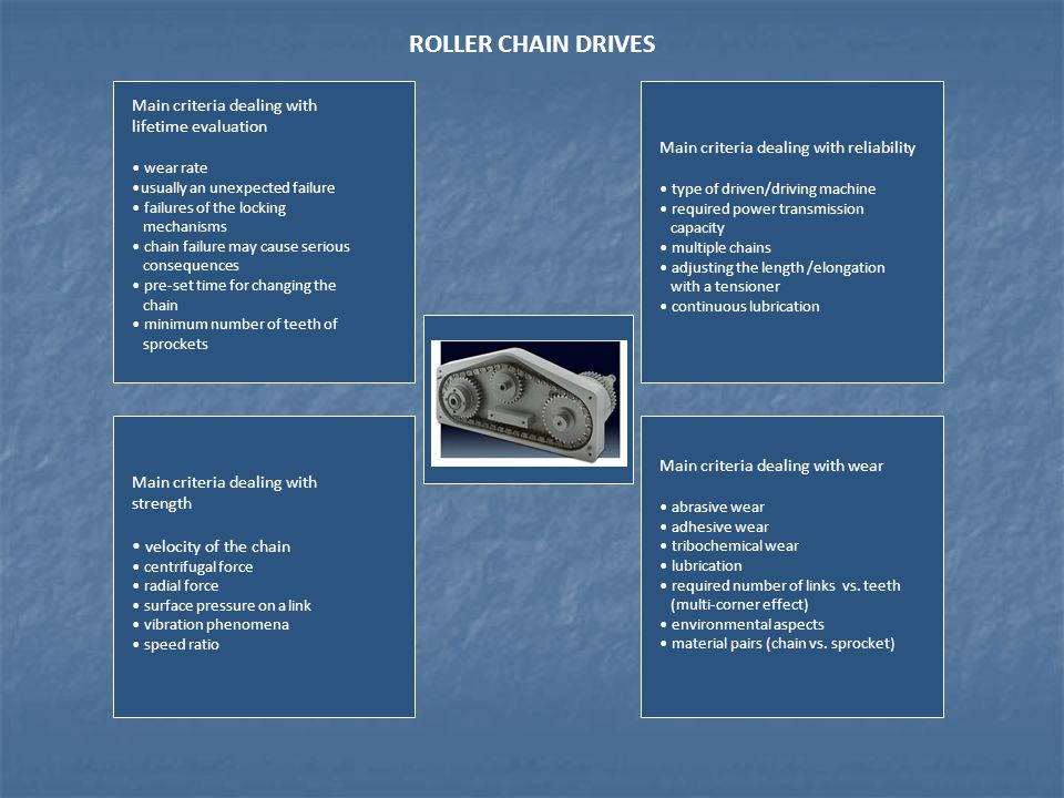 ROLLER CHAIN DRIVES Main criteria dealing with lifetime evaluation