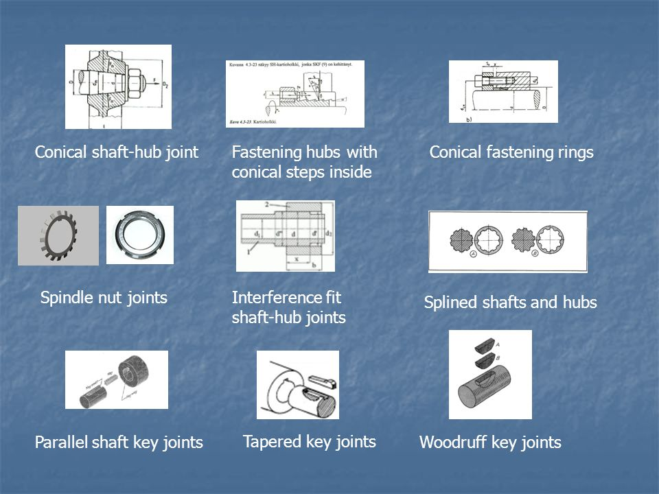 Conical shaft-hub joint
