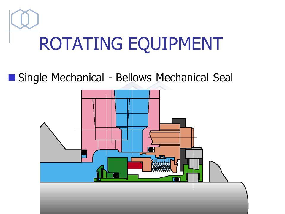 Rotating Equipment PUMPS  - ppt video online download