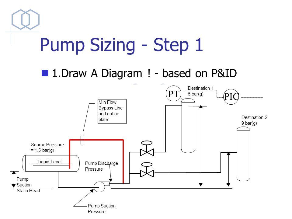 Pid Diagrams Pt Wire Data Schema