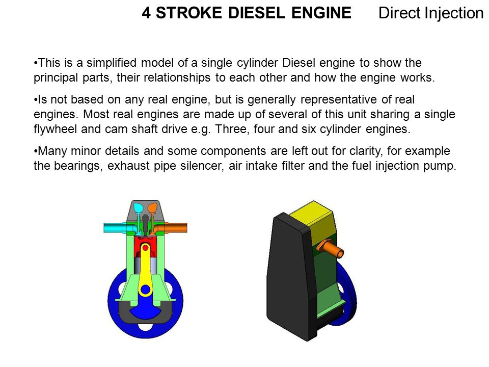 Diesel Engine 4 Stroke Cycle Model Ppt Video Online Download. 4 Stroke Diesel Engine Direct Injection. Wiring. Parts Of A Four Cycle Engine Diagram At Eloancard.info