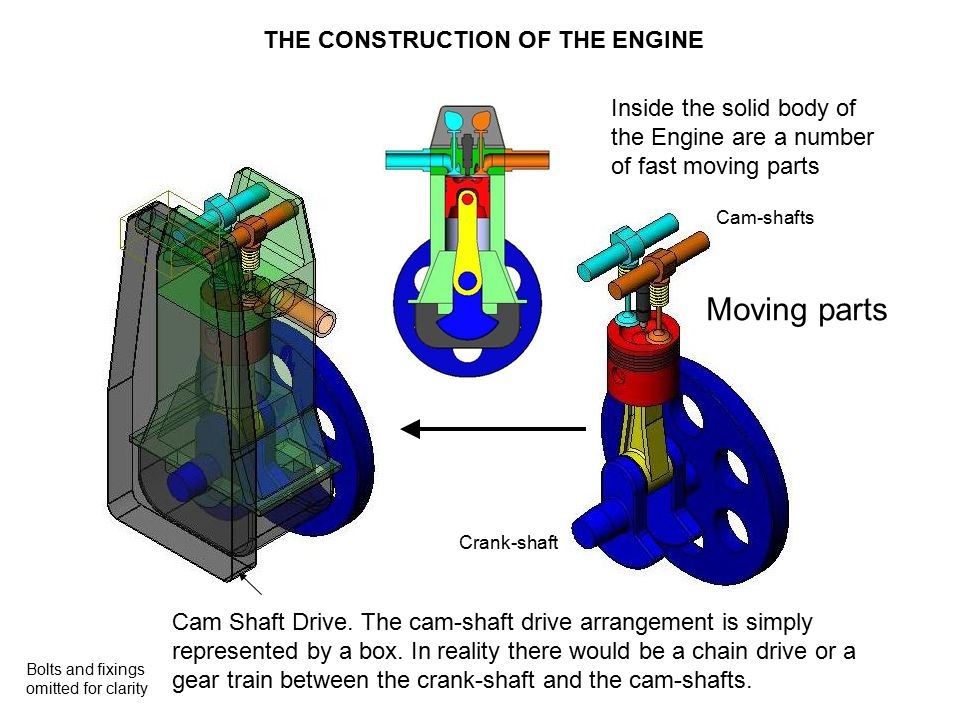 Diesel Engine 4 Stroke Cycle Model Ppt Video Online Download. Moving Parts The Construction Of Engine. Wiring. Parts Of A Four Cycle Engine Diagram At Eloancard.info
