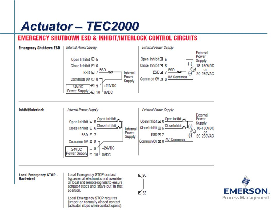 bettis electric actuators ppt download Old Furnace Wiring Diagram at Eim Tec 2000 Wiring Diagram