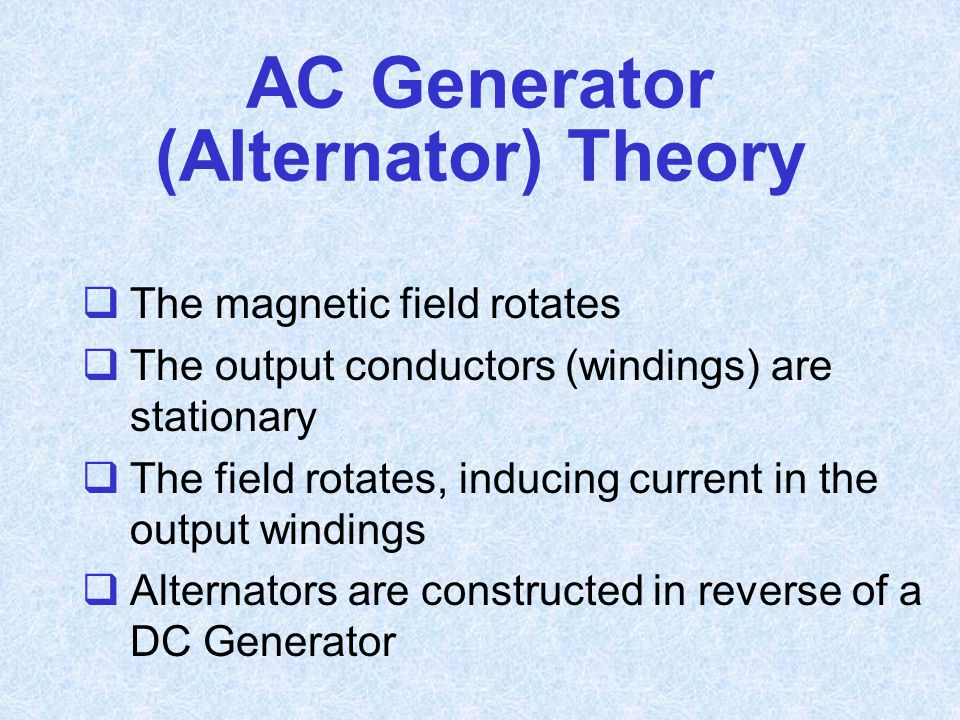 AC Generator (Alternator) Theory