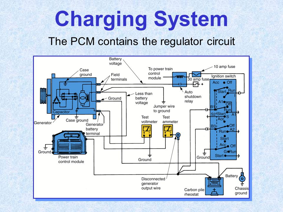 The PCM contains the regulator circuit