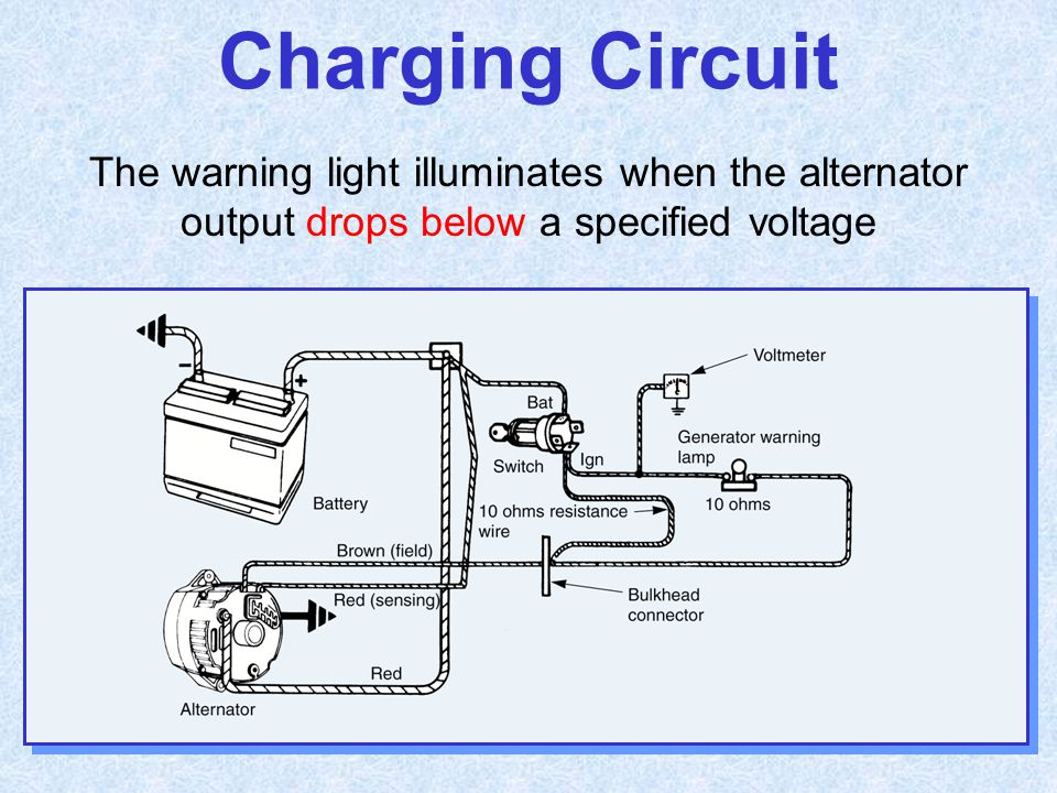 Charging Circuit The warning light illuminates when the alternator output drops below a specified voltage.