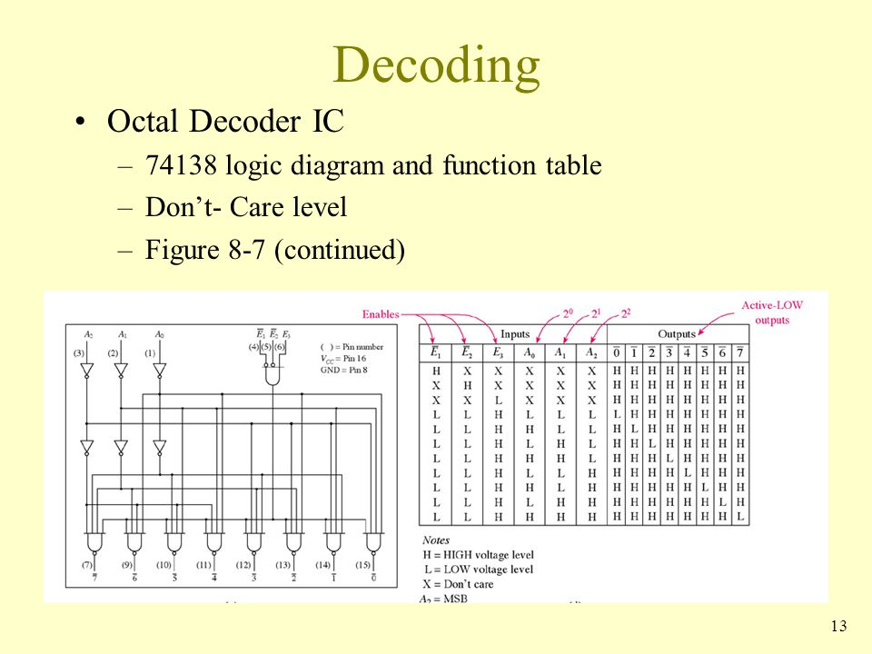 Ic 74138 Logic Diagram Wiring Diagram Forward