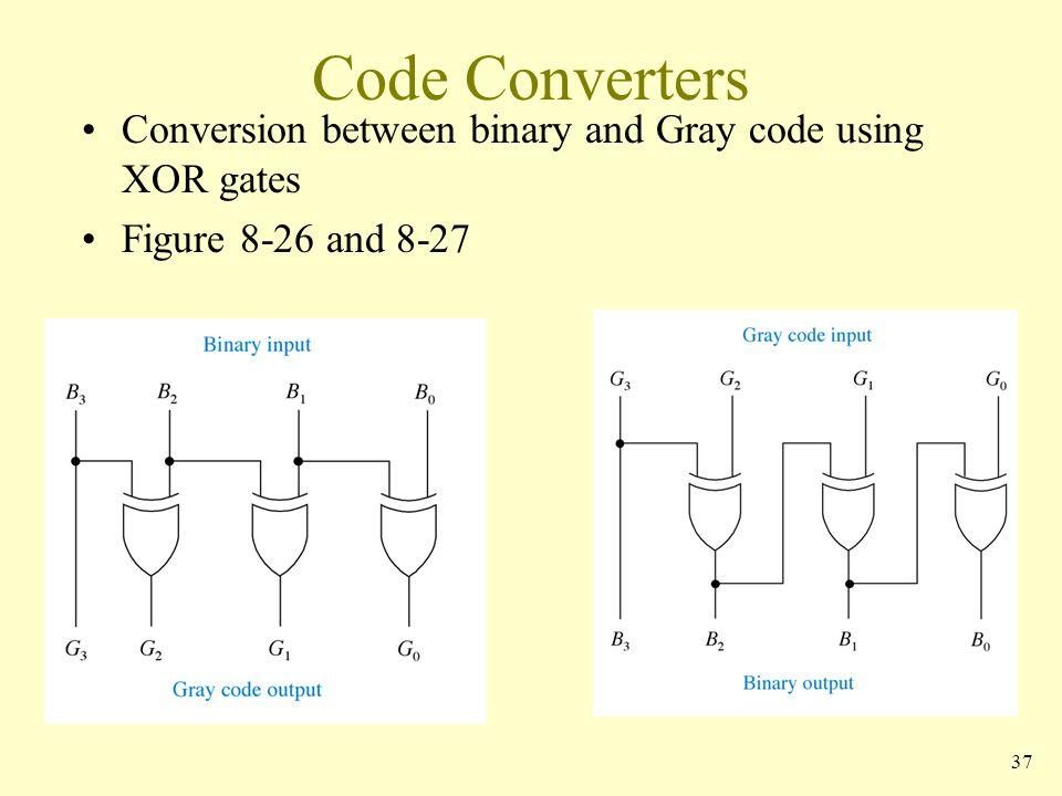37 Code Converters Conversion