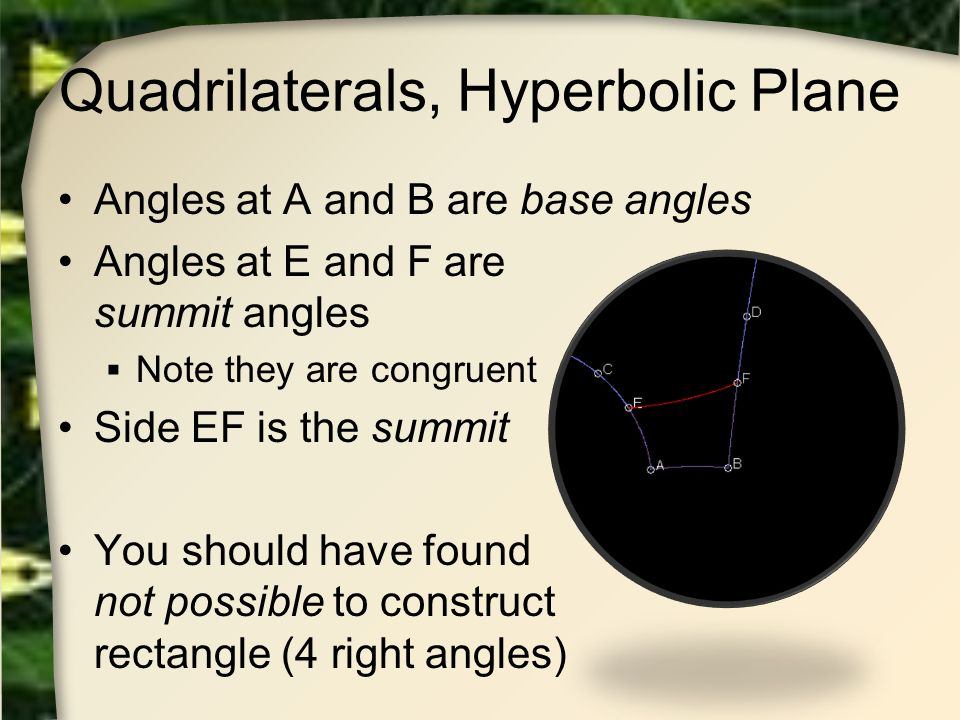 Hyperbolic Geometry Chapter ppt video online download