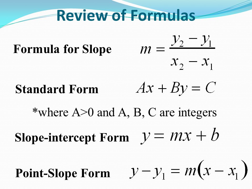 point slope form geometry  Unit 16 Basics of Geometry Linear Functions. - ppt video ...
