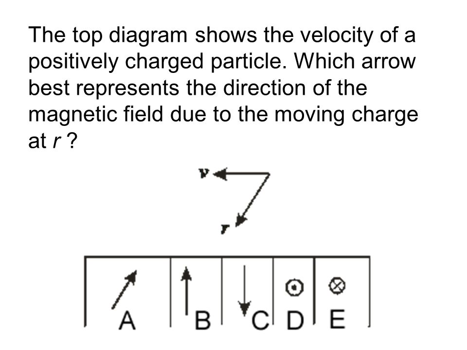 Chapter 27 Sources Of The Magnetic Field Ppt Download