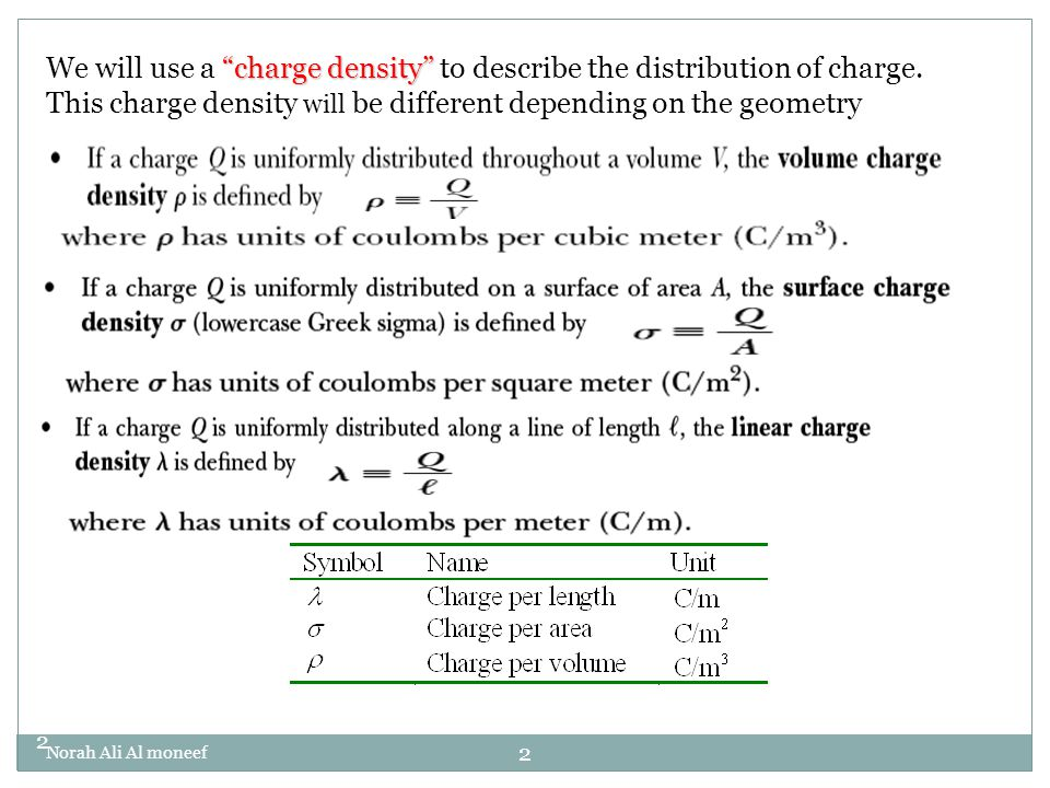 Chapter 24 Electric Flux 241 Electric Flux 242 Gausss Law Ppt
