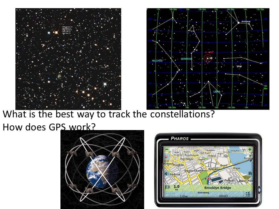 What is the best way to track the constellations