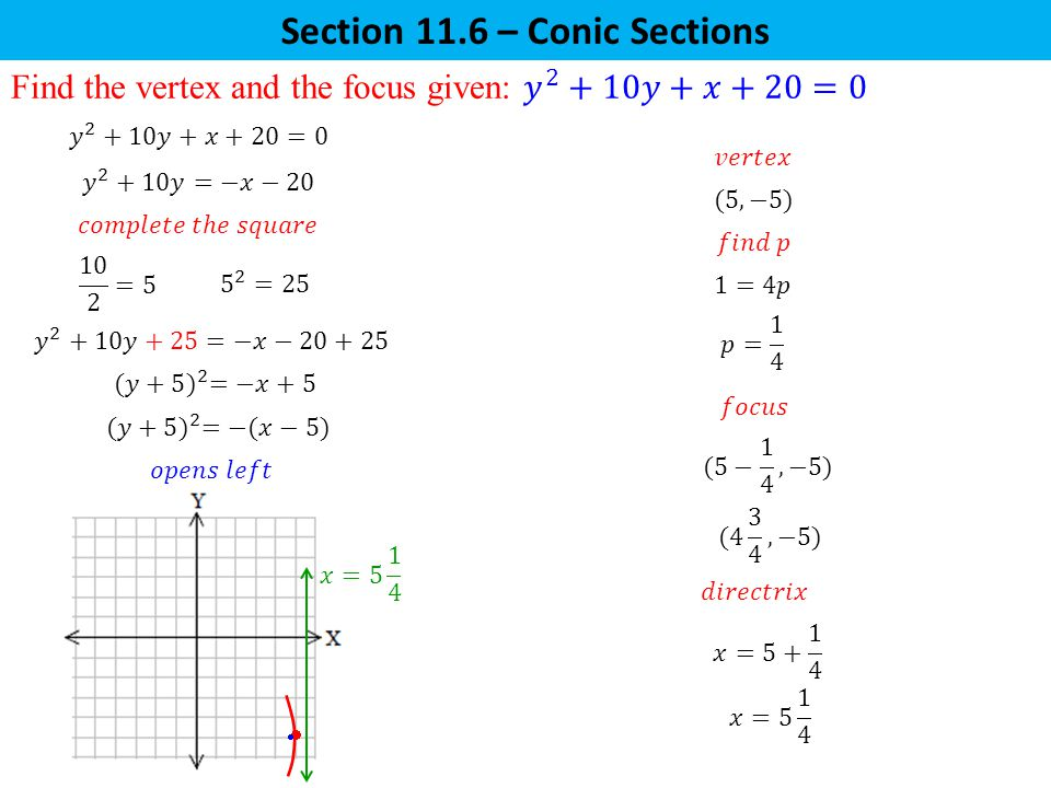 Section 11.6 – Conic Sections