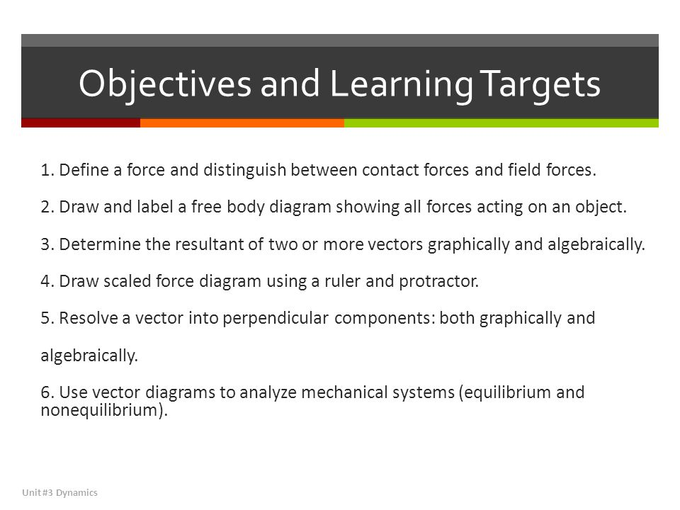 Dynamics Free Body Diagrams Ppt Video Online Download