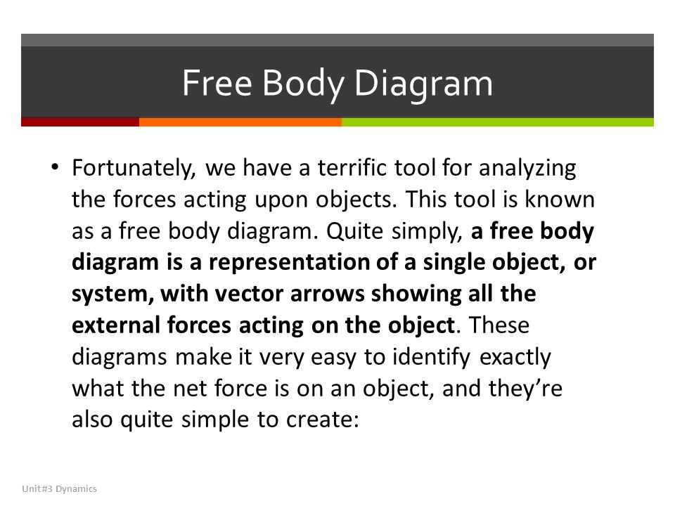 dynamics free body diagrams ppt video online download rh slideplayer com