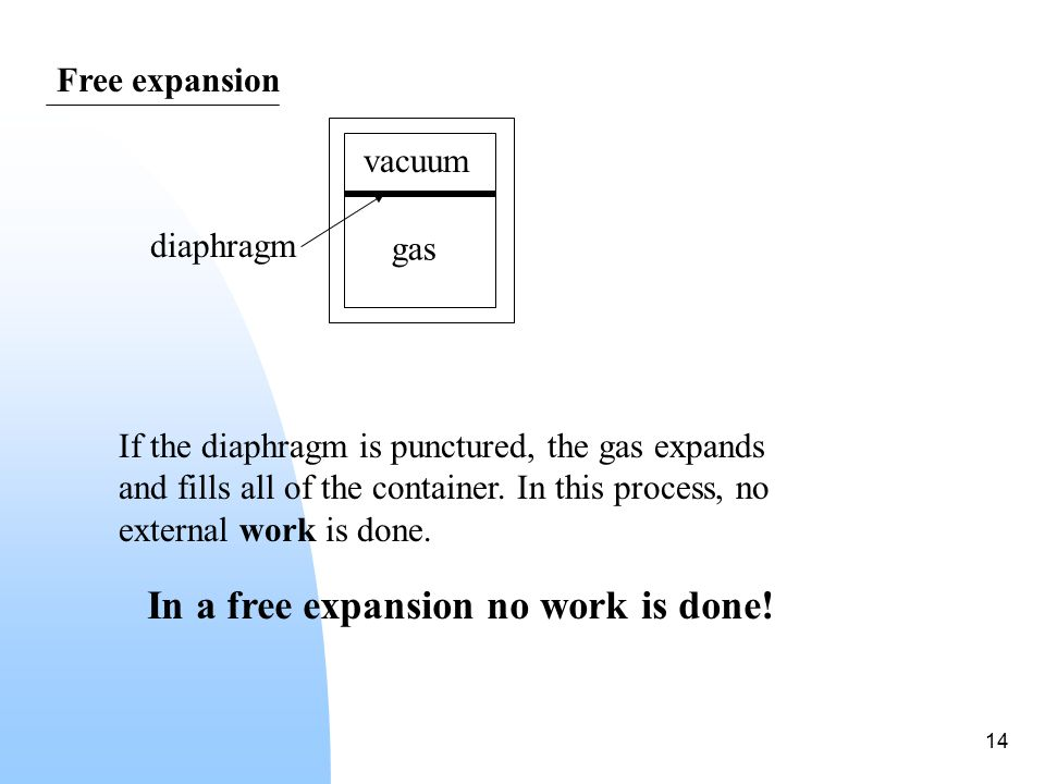 Chapter 3 the first law of thermodynamics ppt video online download in a free expansion no work is done ccuart Gallery