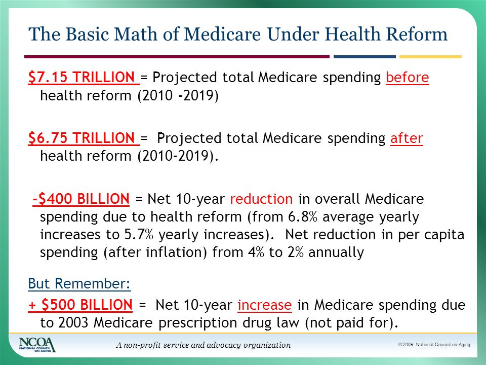 The Basic Math of Medicare Under Health Reform