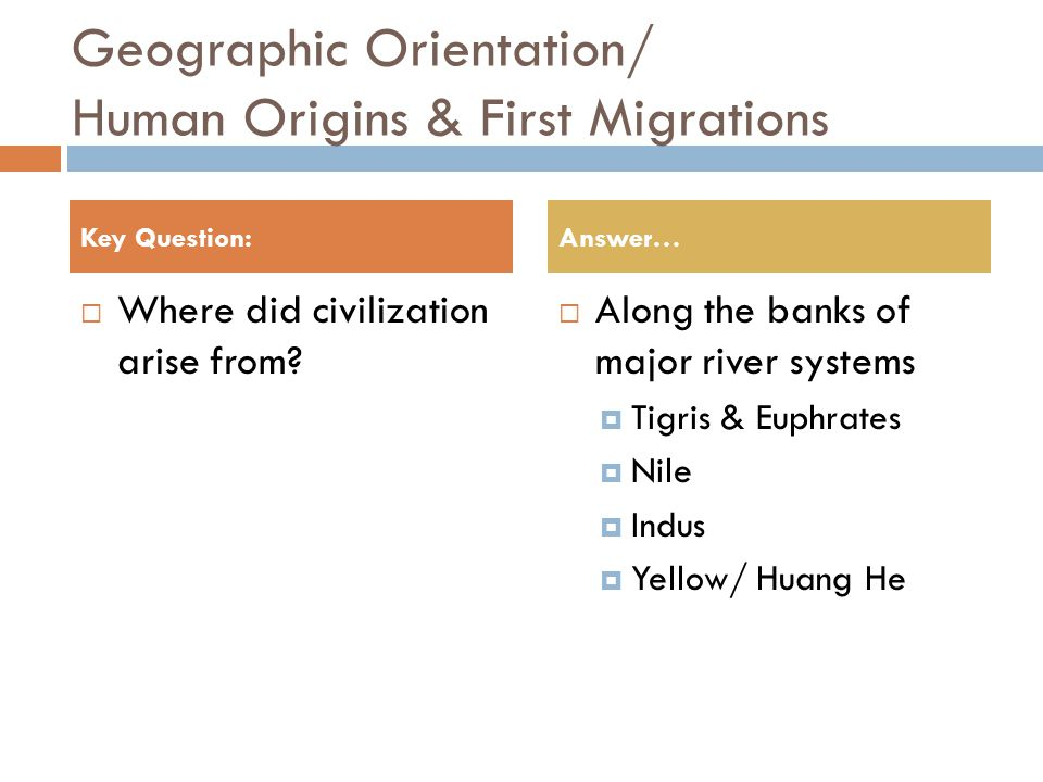 Geographic Orientation/ Human Origins & First Migrations