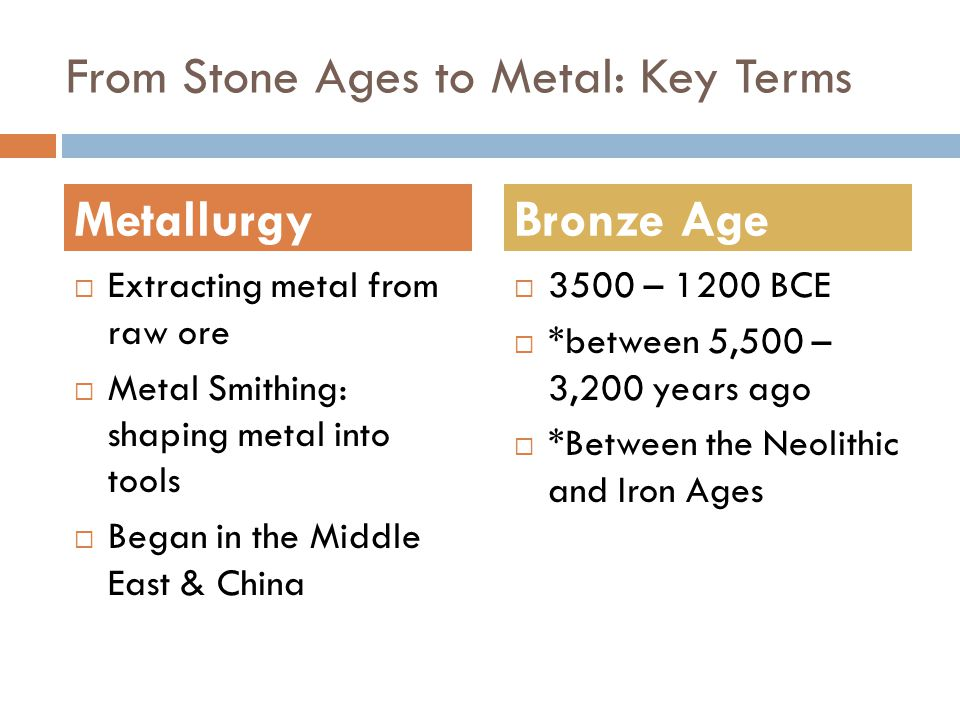 From Stone Ages to Metal: Key Terms