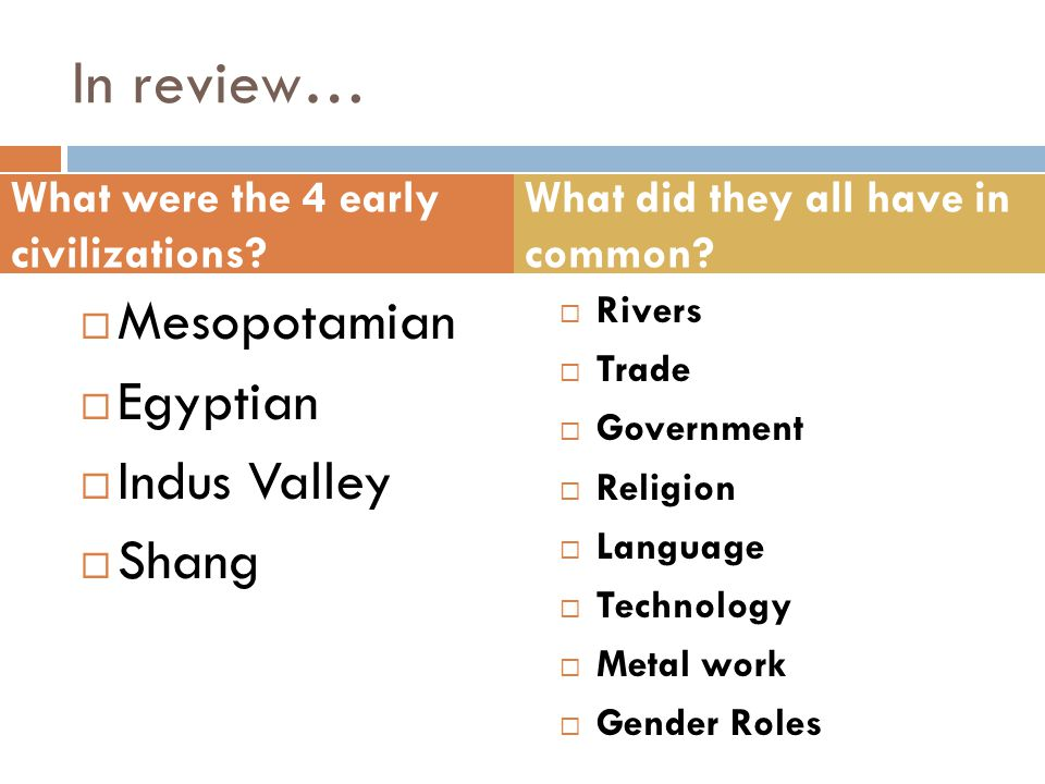 In review… Mesopotamian Egyptian Indus Valley Shang