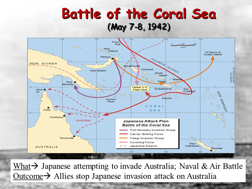 Battle of the Coral Sea (May 7-8, 1942)