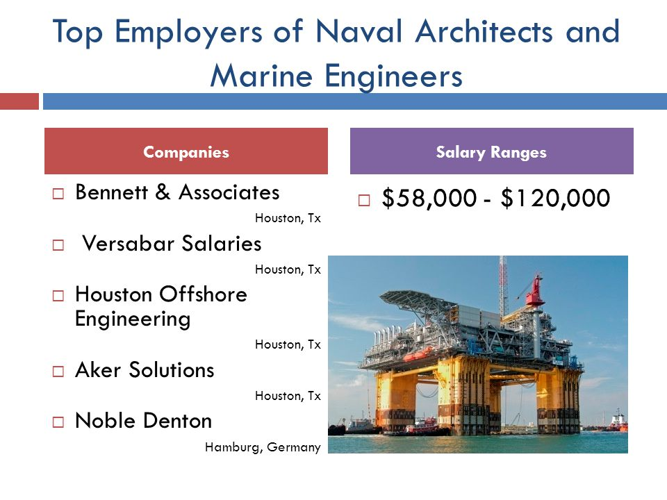 Architectural engineering salary range Civil Engineering Top Employers Of Naval Architects And Marine Engineers Payscale Naval Architecture And Marine Engineering Ppt Video Online Download