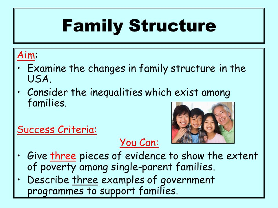essays changing family structure Definition of changing structure of family, socio short notes, subject matter of sociology according to durkheim, cwright mills power elite, education and.